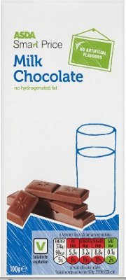supermarket's cheap chocolate